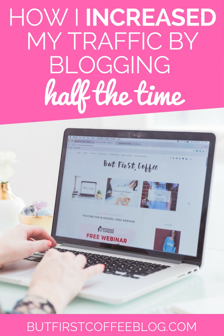 How I increased my traffic by blogging half the time
